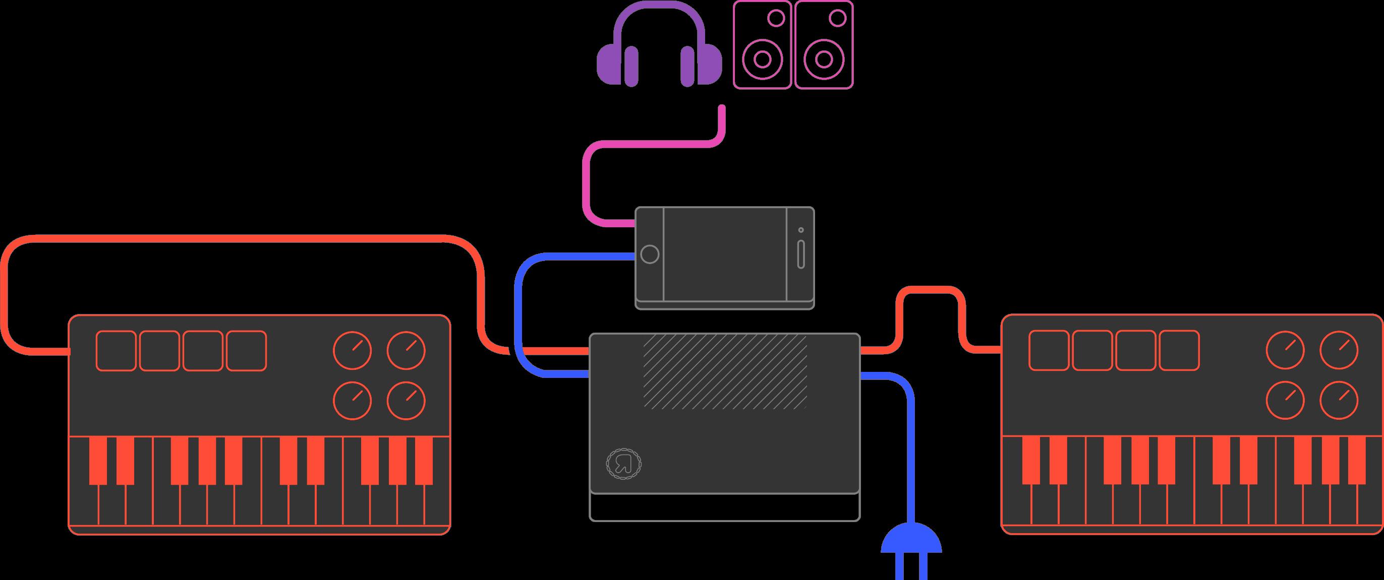 hook  live dj and mashup workstation